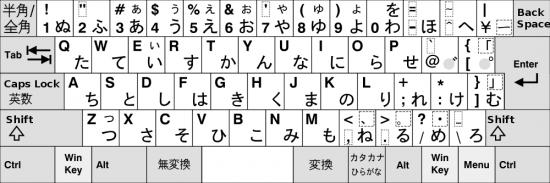 Japanese-Keyboard-550x183